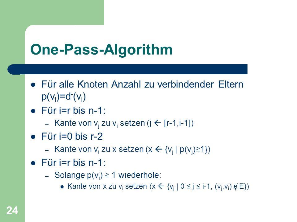 24 One-Pass-Algorithm Für alle Knoten Anzahl zu verbindender Eltern p(v i )=d - (v i ) Für i=r bis n-1: – Kante von v j zu v i setzen (j [r-1,i-1]) Fü