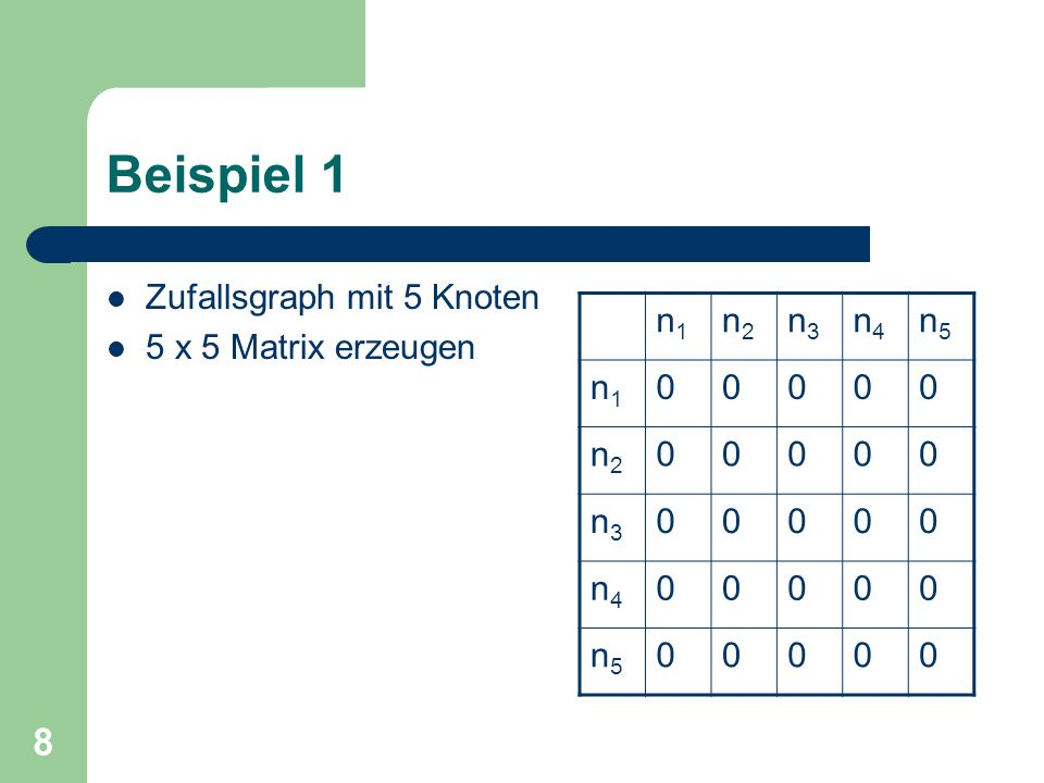 8 Beispiel 1 Zufallsgraph mit 5 Knoten 5 x 5 Matrix erzeugen n1n1 n2n2 n3n3 n4n4 n5n5 n1n1 00000 n2n2 00000 n3n3 00000 n4n4 00000 n5n5 00000