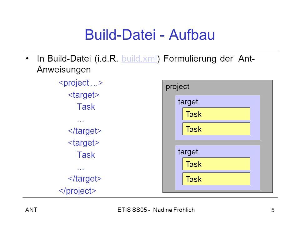 ETIS SS05 - Nadine FröhlichANT 5 Build-Datei - Aufbau In Build-Datei (i.d.R. build.xml) Formulierung der Ant- Anweisungenbuild.xml Task... Task... pro