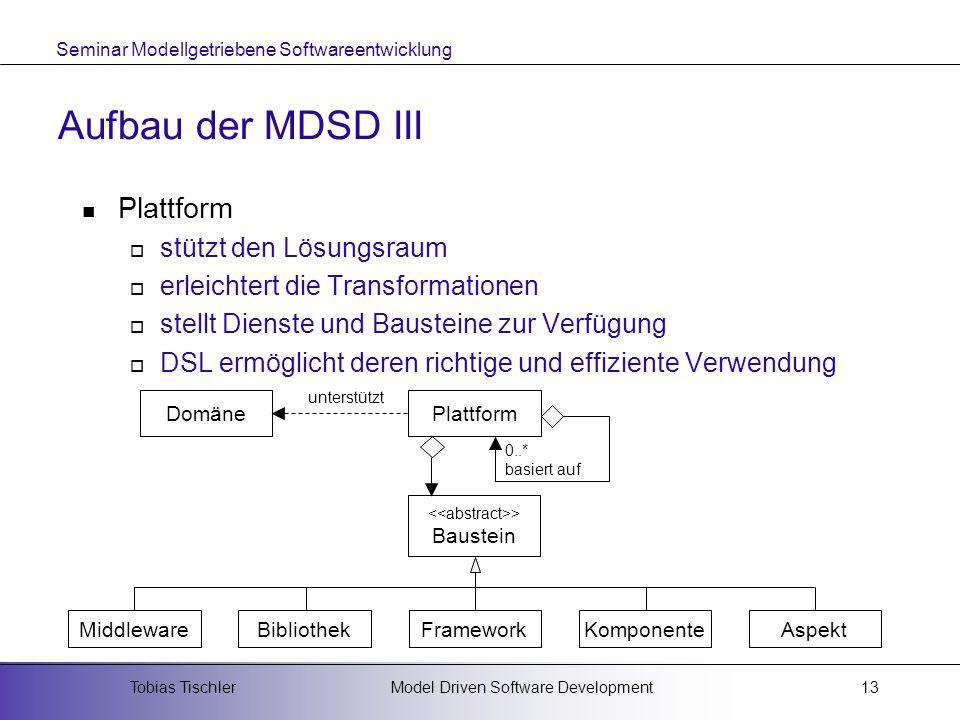 Seminar Modellgetriebene Softwareentwicklung Model Driven Software DevelopmentTobias Tischler13 Aufbau der MDSD III Plattform stützt den Lösungsraum e