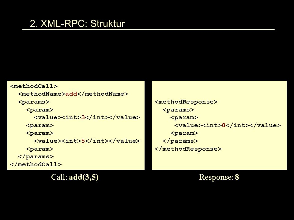 2. XML-RPC: Struktur Call: add(3,5) add 3 5 8 Response: 8