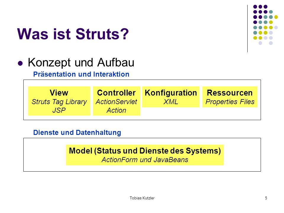 Tobias Kutzler5 Was ist Struts? Konzept und Aufbau Präsentation und Interaktion View Struts Tag Library JSP Controller ActionServlet Action Konfigurat