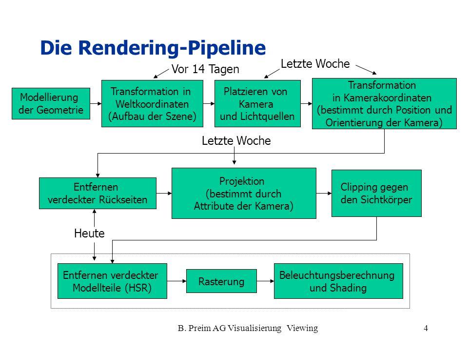 B. Preim AG Visualisierung Viewing4 Modellierung der Geometrie Transformation in Weltkoordinaten (Aufbau der Szene) Platzieren von Kamera und Lichtque