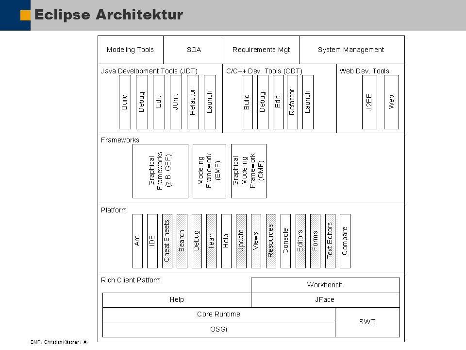 EMF / Christian Kästner / 7 Metamodelle EMF begann als Implementierung der MOF Internes MOF-ähnliches Meta Modell wird Ecore genannt.