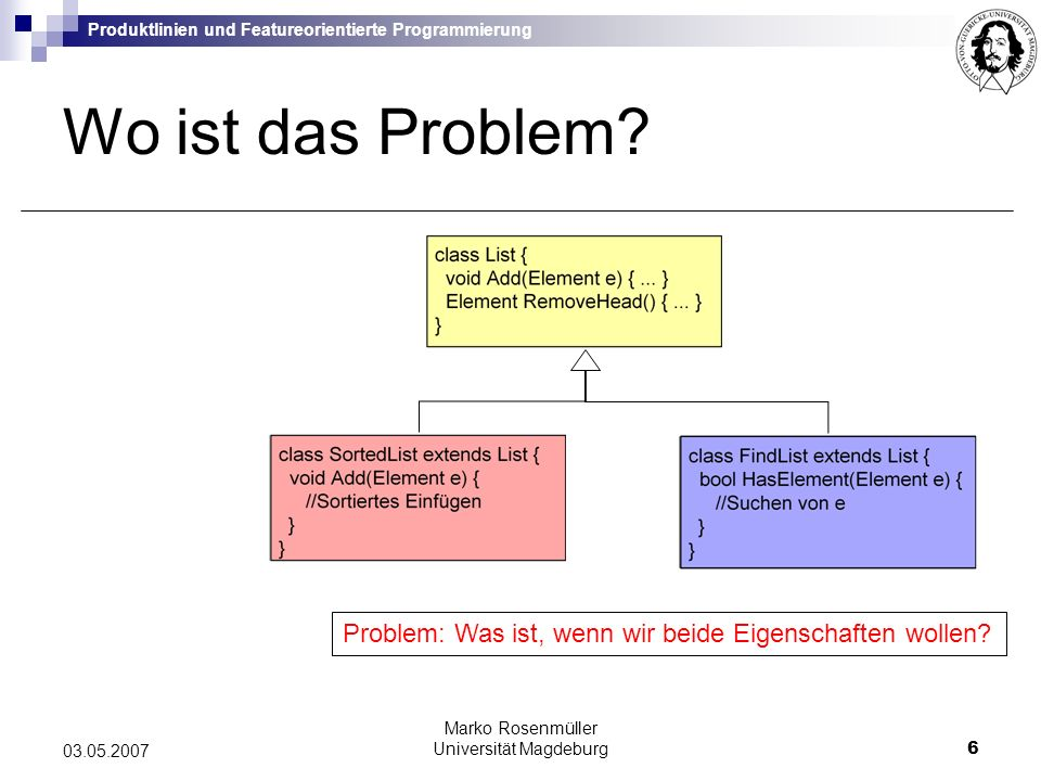 Produktlinien und Featureorientierte Programmierung Marko Rosenmüller Universität Magdeburg17 03.05.2007 Liste mit FeatureC++ Feature Base Feature Sort Methodenverfeinerung Super-Aufruf