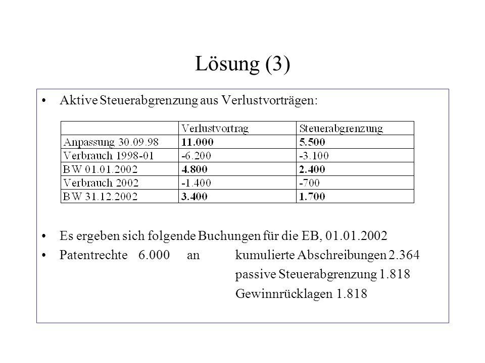 Lösung (3) Aktive Steuerabgrenzung aus Verlustvorträgen: Es ergeben sich folgende Buchungen für die EB, 01.01.2002 Patentrechte 6.000an kumulierte Abs