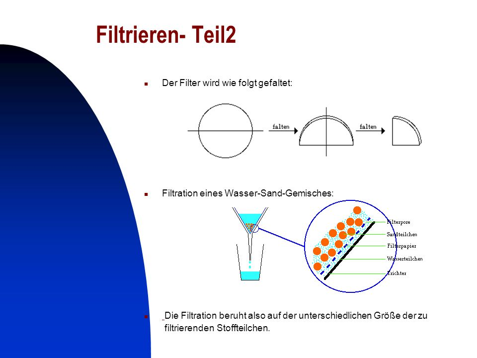 10 Filtrieren- Teil2 Der Filter wird wie folgt gefaltet: Filtration eines Wasser-Sand-Gemisches: Die Filtration beruht also auf der unterschiedlichen