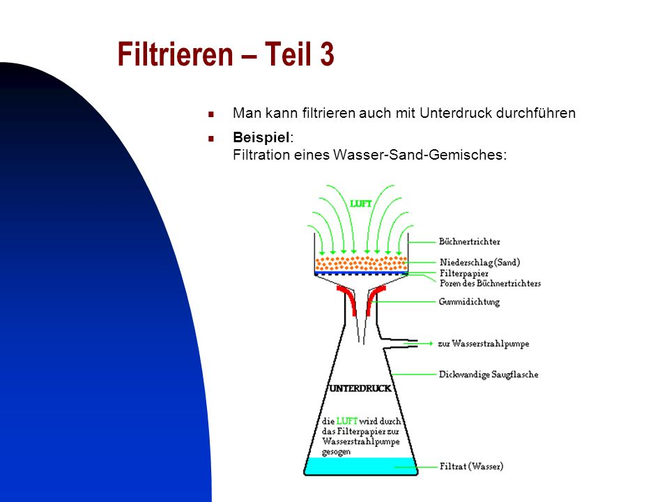12 Zentrifugieren – Teil 1 dazu braucht man einen speziellen Apparat, eine Zentrifuge Sie besteht hauptsächlich aus einer Achse, an der man - an zwei beweglichen Seitenarmen - dickwandige Reagenzgläser anbringen kann.