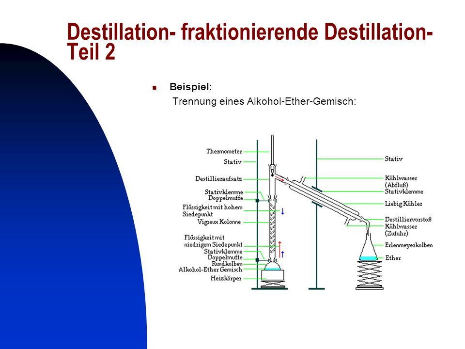 19 Destillation- fraktionierende Destillation- Teil 2 Beispiel: Trennung eines Alkohol-Ether-Gemisch: