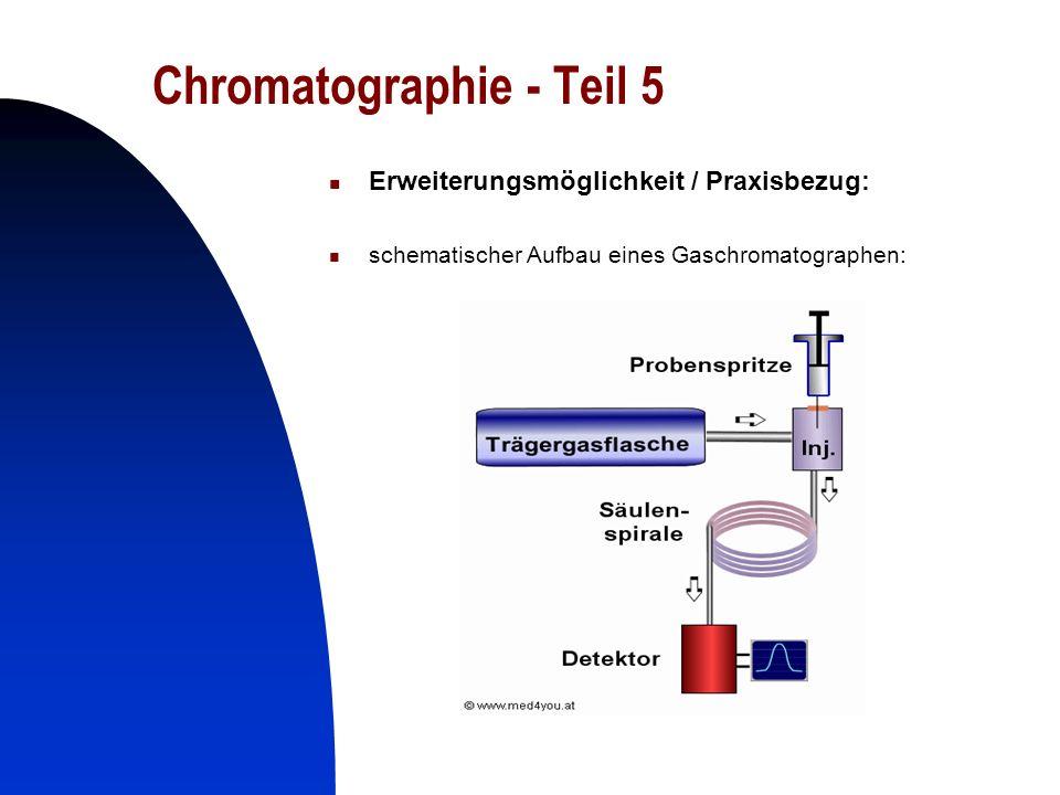 25 Chromatographie - Teil 5 Erweiterungsmöglichkeit / Praxisbezug: schematischer Aufbau eines Gaschromatographen: Ihr Publikum später erinnern soll.