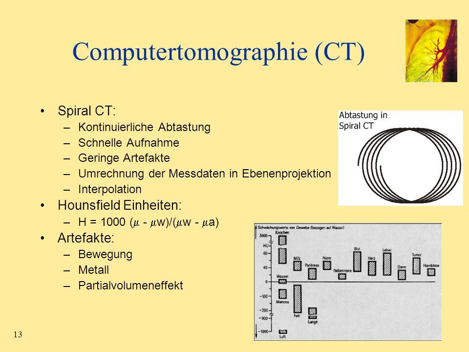 13 Computertomographie (CT) Spiral CT: –Kontinuierliche Abtastung –Schnelle Aufnahme –Geringe Artefakte –Umrechnung der Messdaten in Ebenenprojektion