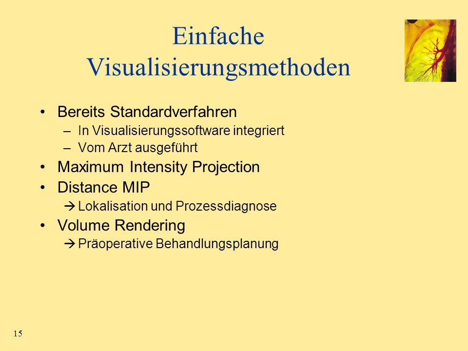 15 Einfache Visualisierungsmethoden Bereits Standardverfahren –In Visualisierungssoftware integriert –Vom Arzt ausgeführt Maximum Intensity Projection