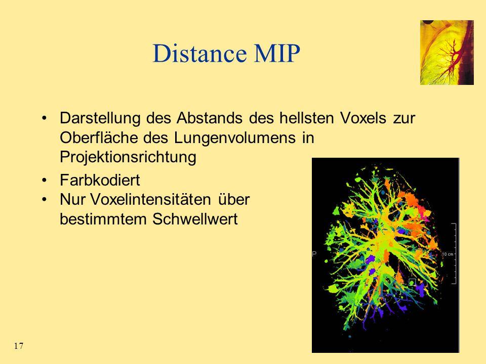 17 Distance MIP Darstellung des Abstands des hellsten Voxels zur Oberfläche des Lungenvolumens in Projektionsrichtung Farbkodiert Nur Voxelintensitäte