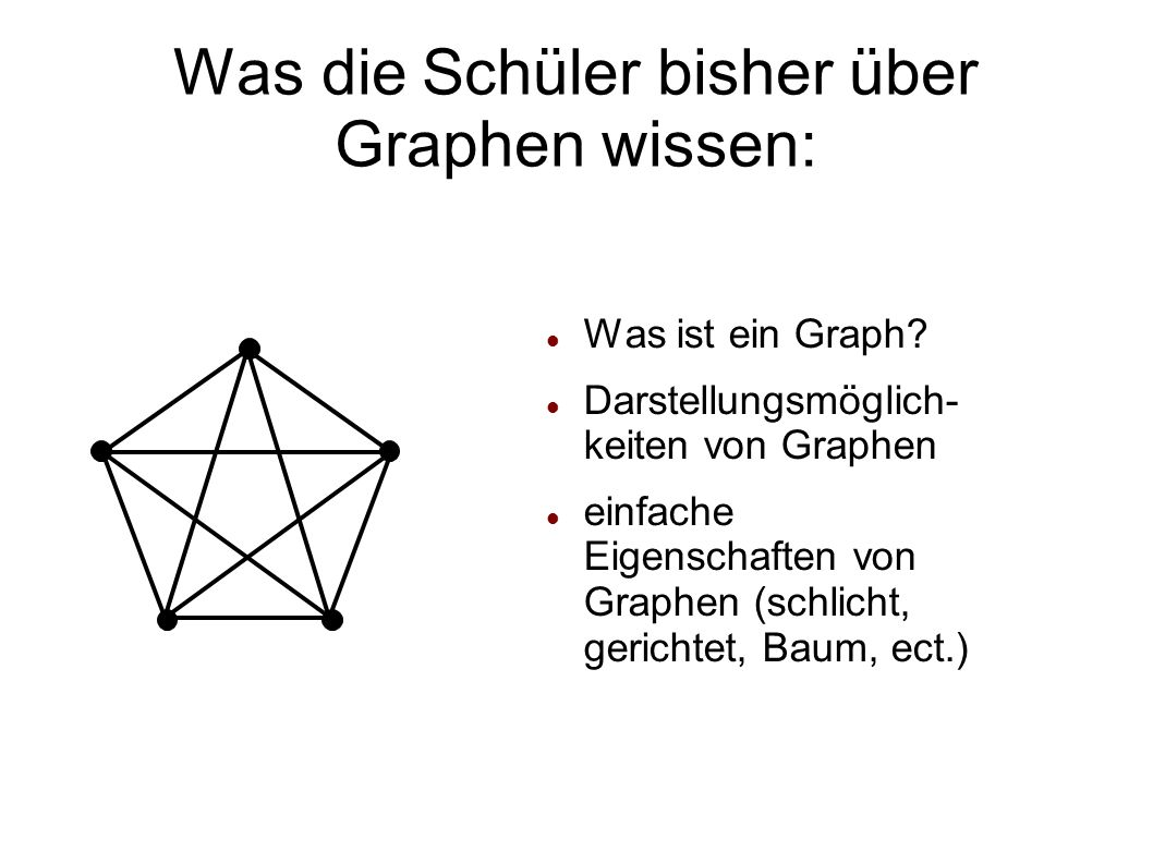 Was die Schüler bisher über Graphen wissen: Was ist ein Graph.