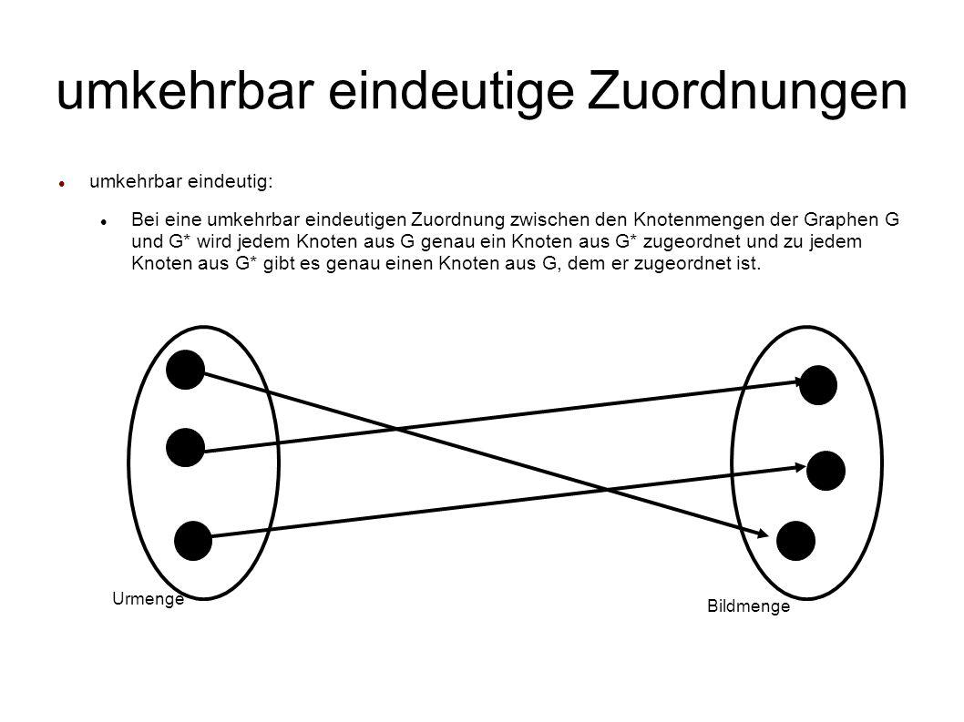 umkehrbar eindeutige Zuordnungen umkehrbar eindeutig: Bei eine umkehrbar eindeutigen Zuordnung zwischen den Knotenmengen der Graphen G und G* wird jedem Knoten aus G genau ein Knoten aus G* zugeordnet und zu jedem Knoten aus G* gibt es genau einen Knoten aus G, dem er zugeordnet ist.