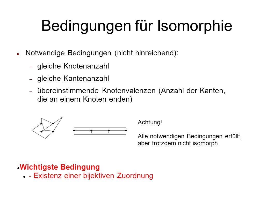 Bedingungen für Isomorphie Notwendige Bedingungen (nicht hinreichend): gleiche Knotenanzahl gleiche Kantenanzahl übereinstimmende Knotenvalenzen (Anzahl der Kanten, die an einem Knoten enden) Achtung.