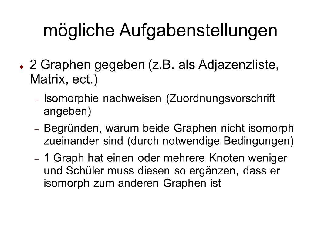 mögliche Aufgabenstellungen Isomorphieklassen Zeichne alle möglichen Bäume mit n Knoten, die nicht isomorph zueinander sind (Isomorphieklassenvertreter) Spiel entwerfen Graphen-Domino Steine, auf denen jeweils 2 Graphen abgebildet sind Anlegen nur dann, wenn die Graphen isomorph zueinander sind