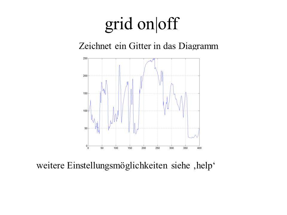 grid on|off Zeichnet ein Gitter in das Diagramm weitere Einstellungsmöglichkeiten siehe help