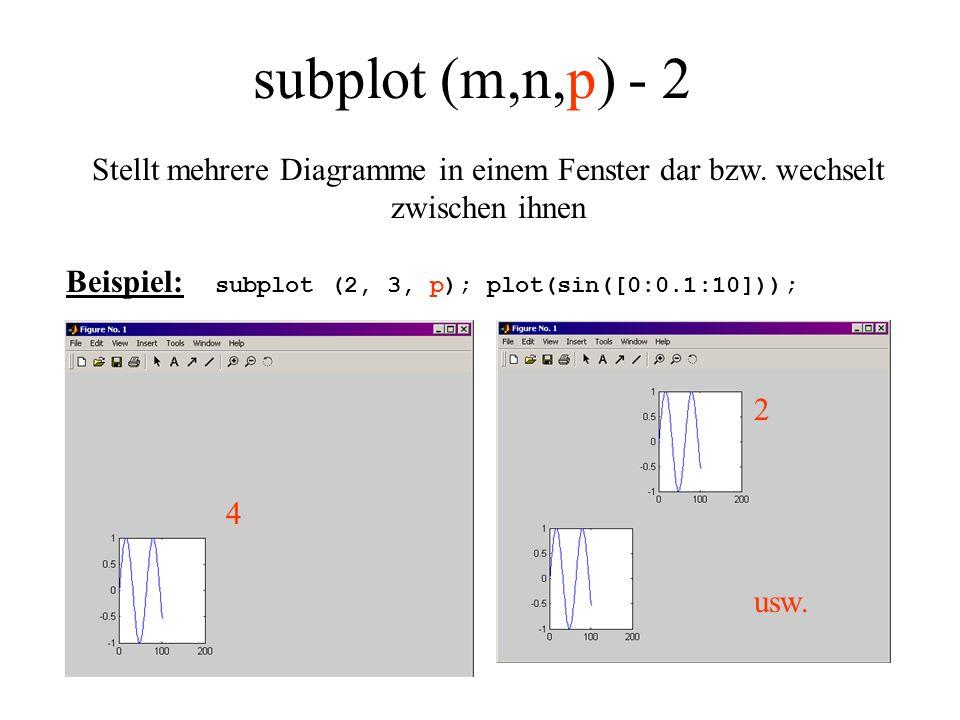 subplot (m,n,p) - 2 Stellt mehrere Diagramme in einem Fenster dar bzw. wechselt zwischen ihnen Beispiel: subplot (2, 3, p); plot(sin([0:0.1:10])); 4 2