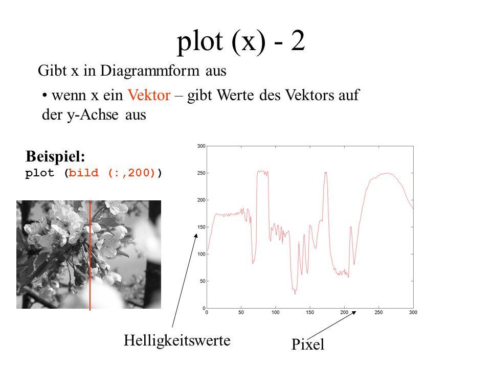 plot (x) - 3 Gibt x in Diagrammform aus wenn x eine Matrix – gibt Werte aller Spaltenvektoren der Matrix auf der y-Achse aus Beispiel: plot ([1 2 3; 2 1 0; 4 0 3 ]); Werte der Spalten- vektoren Indizes der Spaltenvektoren