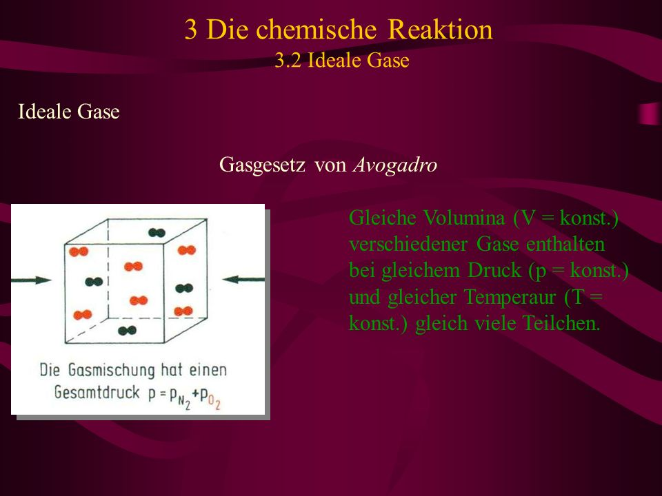 3 Die chemische Reaktion 3.2 Ideale Gase Ideale Gase Gasgesetz von Avogadro Gleiche Volumina (V = konst.) verschiedener Gase enthalten bei gleichem Dr
