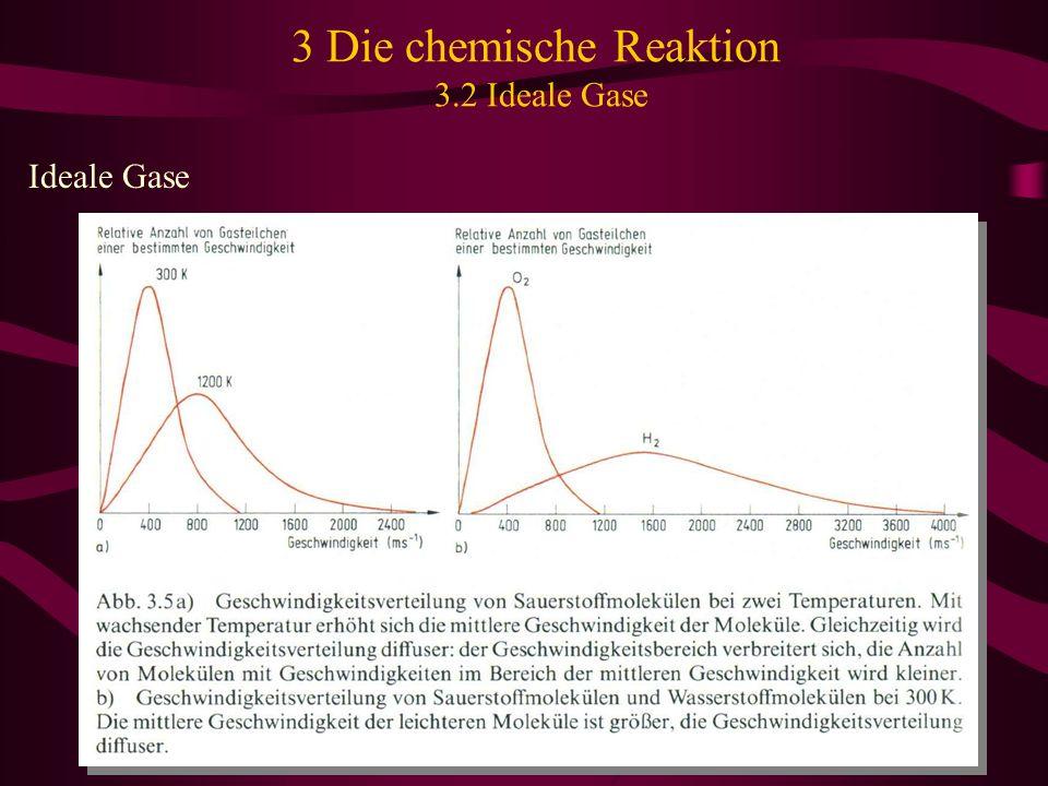 3 Die chemische Reaktion 3.2 Ideale Gase Ideale Gase