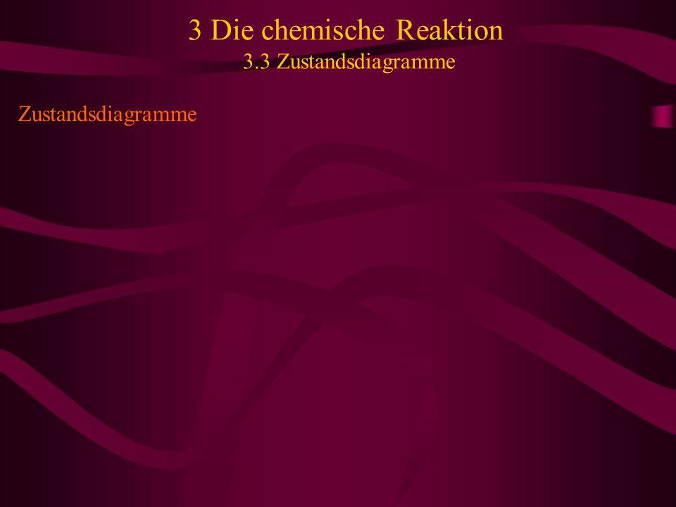 3 Die chemische Reaktion 3.3 Zustandsdiagramme Zustandsdiagramme
