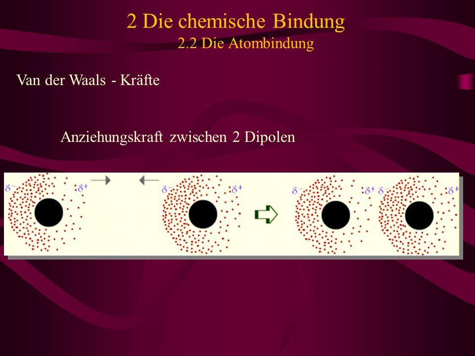 2 Die chemische Bindung 2.2 Die Atombindung Van der Waals - Kräfte Anziehungskraft zwischen 2 Dipolen