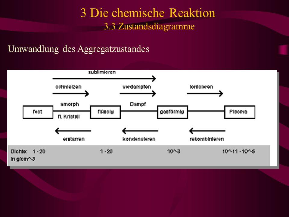 3 Die chemische Reaktion 3.3 Zustandsdiagramme Umwandlung des Aggregatzustandes