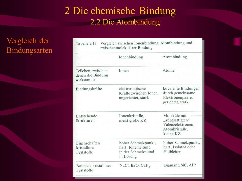 2 Die chemische Bindung 2.2 Die Atombindung Vergleich der Bindungsarten
