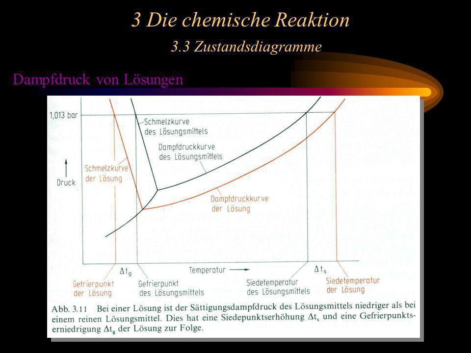 3 Die chemische Reaktion 3.3 Zustandsdiagramme Dampfdruck von Lösungen