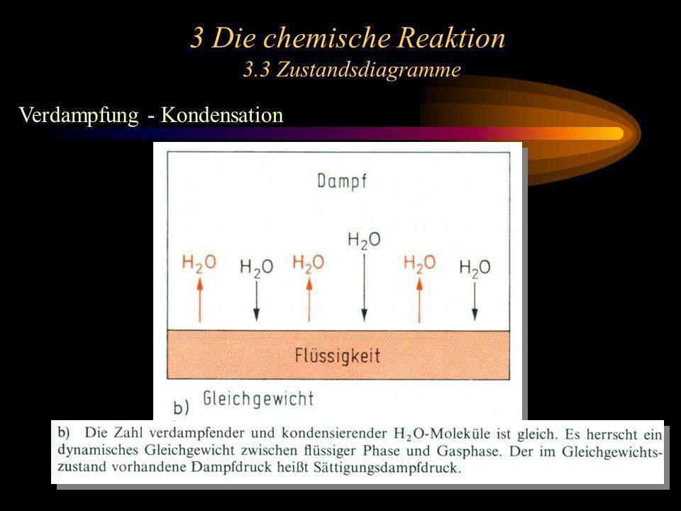 3 Die chemische Reaktion 3.3 Zustandsdiagramme Verdampfung - Kondensation