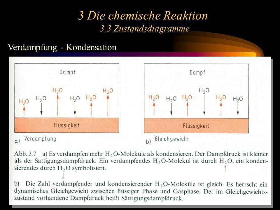3 Die chemische Reaktion 3.4 Reaktionsenthalpie, Standardbildungsenthalpie Man definiert daher eine neue Zustandsgröße, die Enthalpie H: H = U + pV Für Enthalpieänderungen bei konstantem Druck erhält man: H = U + p V = Q p