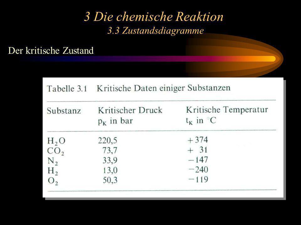 3 Die chemische Reaktion 3.3 Zustandsdiagramme Der kritische Zustand Oberhalb der kritischen Temperatur können Gase auch bei beliebig hohen Drücken nicht verflüssigt werden