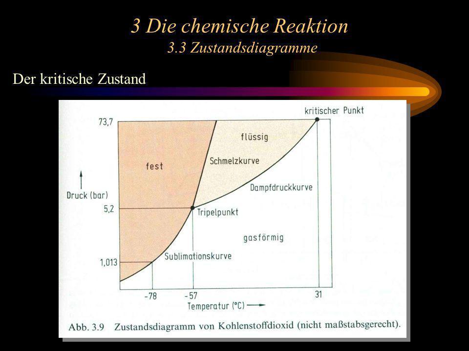 3 Die chemische Reaktion 3.3 Zustandsdiagramme Dampfdruck von Lösungen Dampfdruck einer Kochsalzlösung