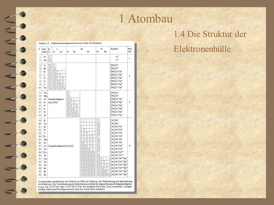 1 Atombau 1.4 Die Struktur der Elektronenhülle Das Periodensystem der Elemente (PSE) Meyer und Mendelejew stellten 1869 unabhängig voneinander das Periodensystem der Elemente (PSE) auf.