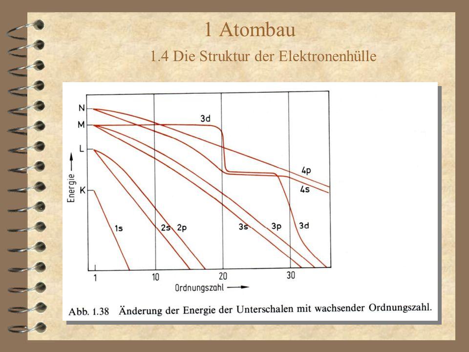 1 Atombau 1.4 Die Struktur der Elektronenhülle Das Periodensystem der Elemente (PSE) + Im Periodensystem nebeneinander stehende Elemente bilden eine Periode.