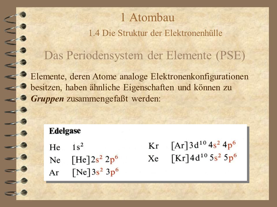 1 Atombau 1.4 Die Struktur der Elektronenhülle Das Periodensystem der Elemente (PSE) Elemente, deren Atome analoge Elektronenkonfigurationen besitzen, haben ähnliche Eigenschaften und können zu Gruppen zusammengefaßt werden: