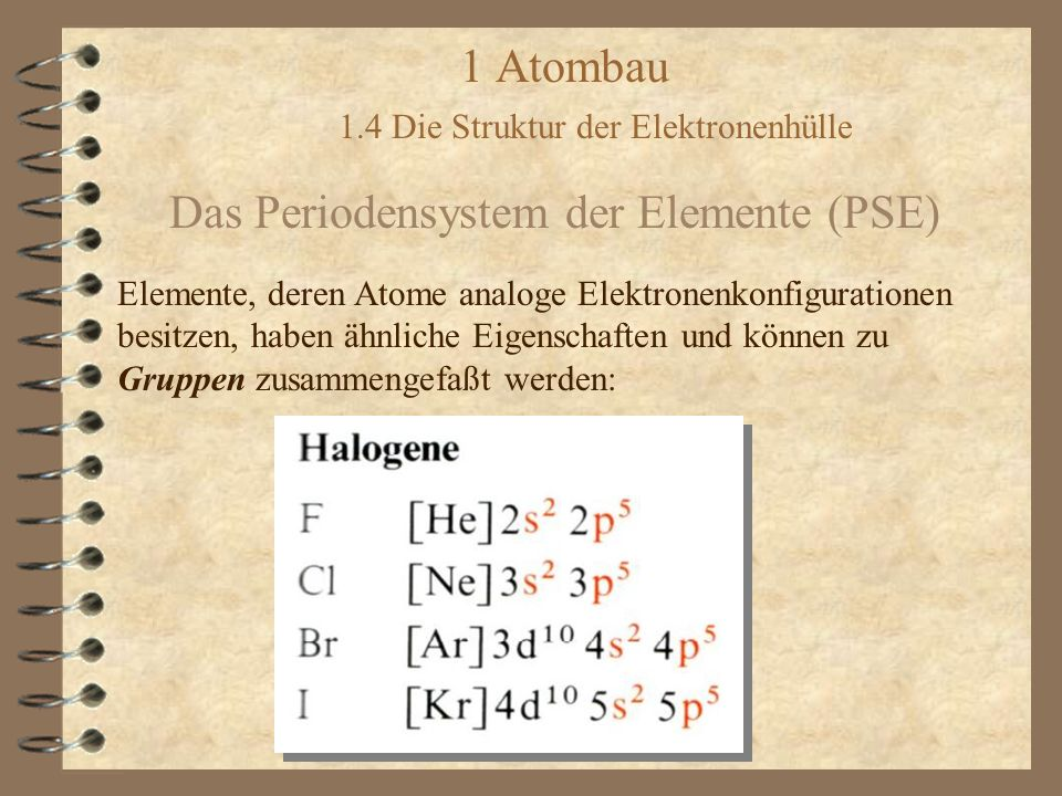 1 Atombau 1.4 Die Struktur der Elektronenhülle Das Periodensystem der Elemente (PSE) + Reihenfolge der Nebengruppennummern bringt Ähnlichkeit zwischen Haupt- und Nebengruppenelementen gleicher Gruppennummer zum Ausdruck.