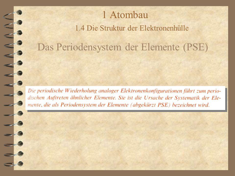 1 Atombau 1.4 Die Struktur der Elektronenhülle Das Periodensystem der Elemente (PSE) Herkömmliche Bezeichnung
