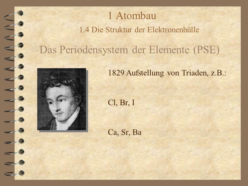 1 Atombau 1.4 Die Struktur der Elektronenhülle Das Periodensystem der Elemente (PSE) Dimitri Mendelejew (07.02.1834 - 02.02.1907)