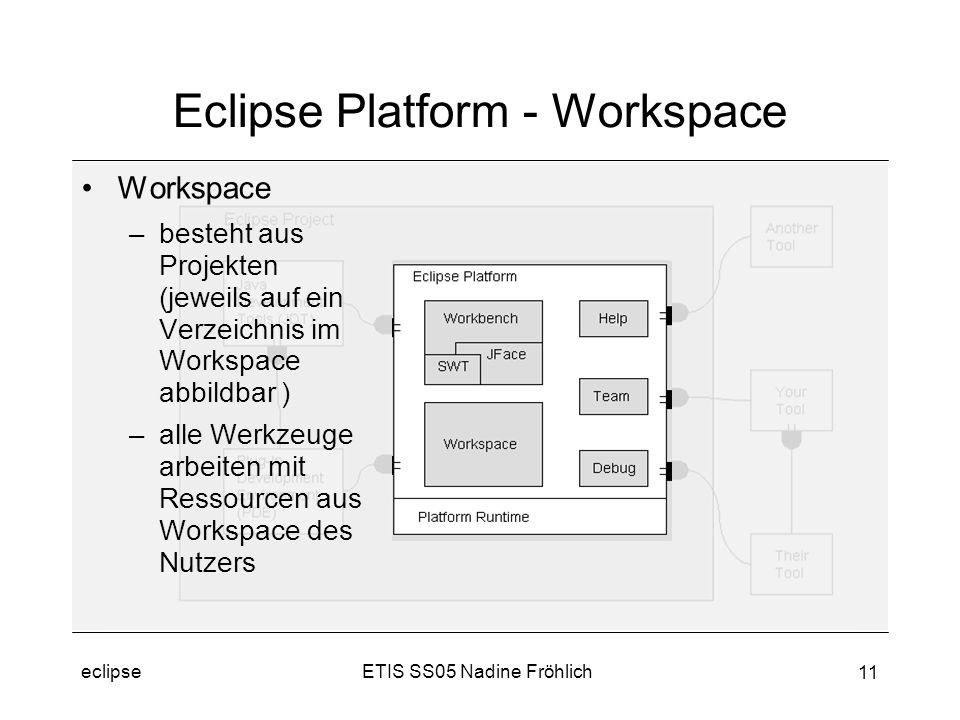 ETIS SS05 Nadine Fröhlicheclipse 11 Eclipse Platform - Workspace Workspace –besteht aus Projekten (jeweils auf ein Verzeichnis im Workspace abbildbar ) –alle Werkzeuge arbeiten mit Ressourcen aus Workspace des Nutzers