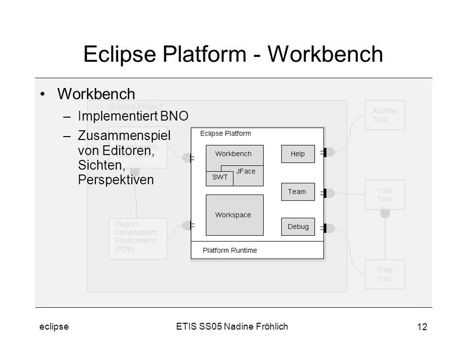 ETIS SS05 Nadine Fröhlicheclipse 12 Eclipse Platform - Workbench Workbench –Implementiert BNO –Zusammenspiel von Editoren, Sichten, Perspektiven