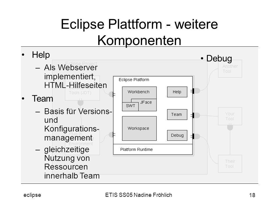 ETIS SS05 Nadine Fröhlicheclipse 18 Eclipse Plattform - weitere Komponenten Help –Als Webserver implementiert, HTML-Hilfeseiten Team –Basis für Versions- und Konfigurations- management –gleichzeitige Nutzung von Ressourcen innerhalb Team Debug