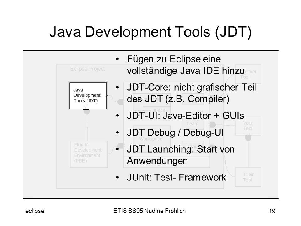 ETIS SS05 Nadine Fröhlicheclipse 19 Java Development Tools (JDT) Fügen zu Eclipse eine vollständige Java IDE hinzu JDT-Core: nicht grafischer Teil des JDT (z.B.
