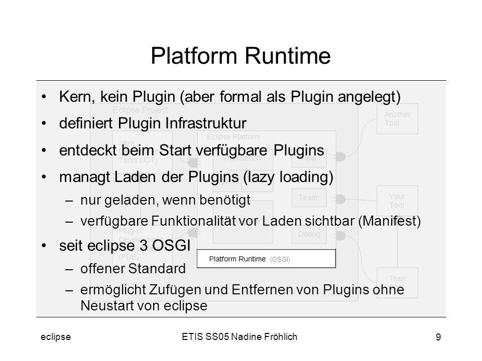 ETIS SS05 Nadine Fröhlicheclipse 20 Plugin Development Environment (PDE) PDE: IDE für Plugin- Entwicklung ohne PDE: Plugin-Entwicklung recht schwierig basiert auf Eclipse Platform + JDT kann eigene Eclipse-Instanz starten (Test, Debug)