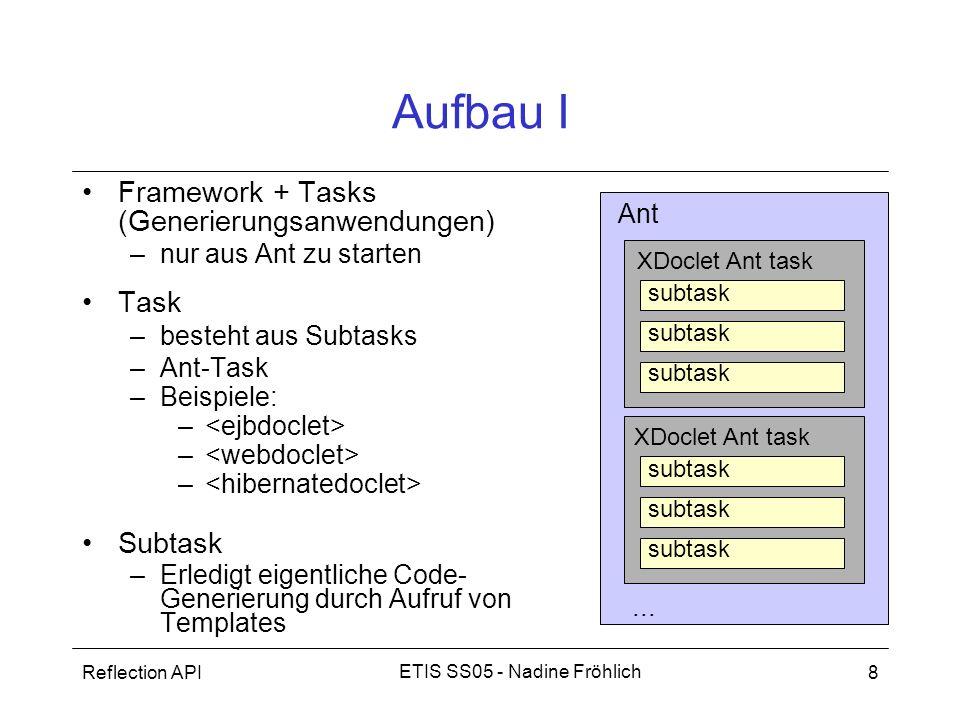 Reflection API8 ETIS SS05 - Nadine Fröhlich Aufbau I Framework + Tasks (Generierungsanwendungen) –nur aus Ant zu starten Task –besteht aus Subtasks –A