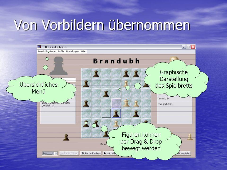 Von Vorbildern übernommen Graphische Darstellung des Spielbretts Übersichtliches Menü Figuren können per Drag & Drop bewegt werden