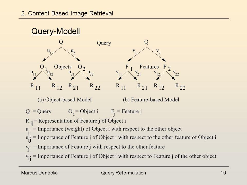 Marcus DeneckeQuery Reformulation9 Query-Modell 2. Content Based Image Retrieval Erweiterung des Objekt-Modells jeder Ast des Suchbaums ist entspreche