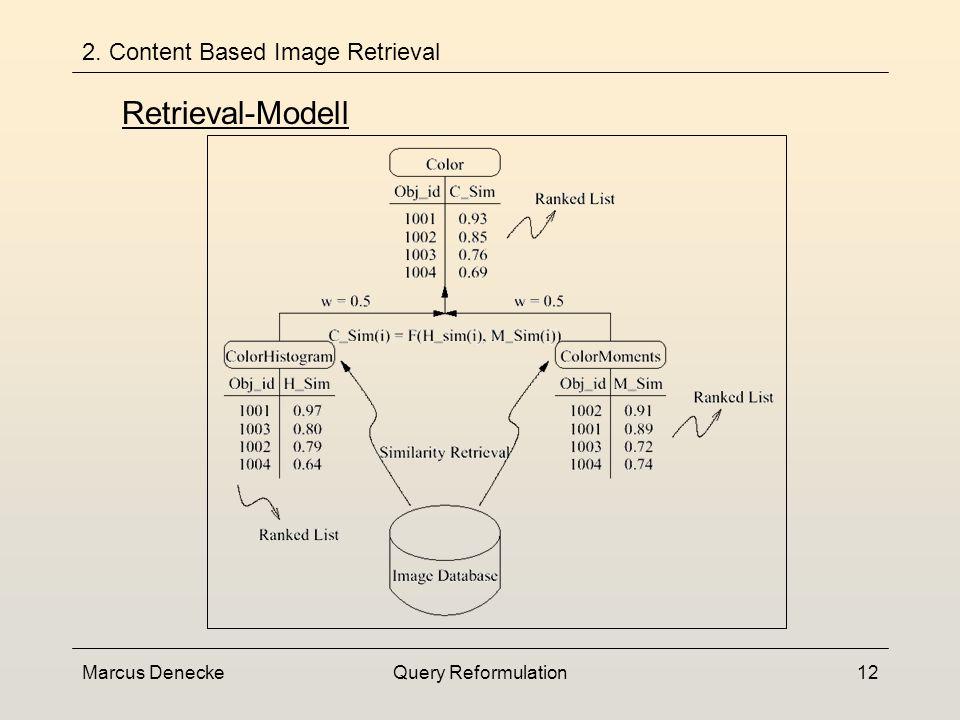 Marcus DeneckeQuery Reformulation11 Retrieval-Modell 2. Content Based Image Retrieval bestimmt die Ähnlichkeit zwischen einem Objekt O und einer Query